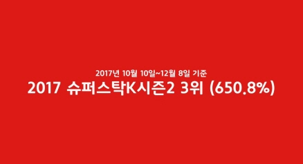 2019 매도학개론 리뉴얼